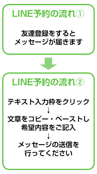 LINE予約画像02